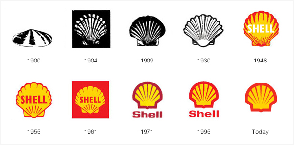 logo shell evolution