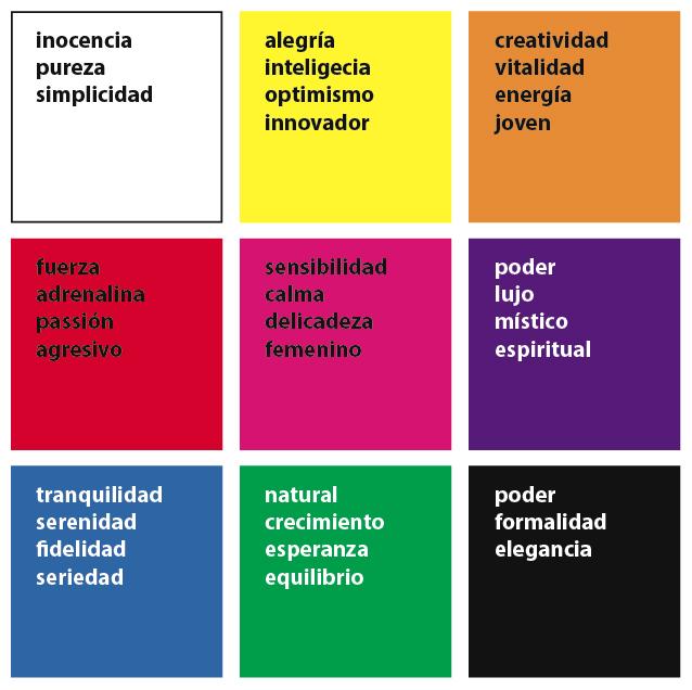 significados colores