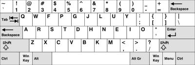 teclado colemak