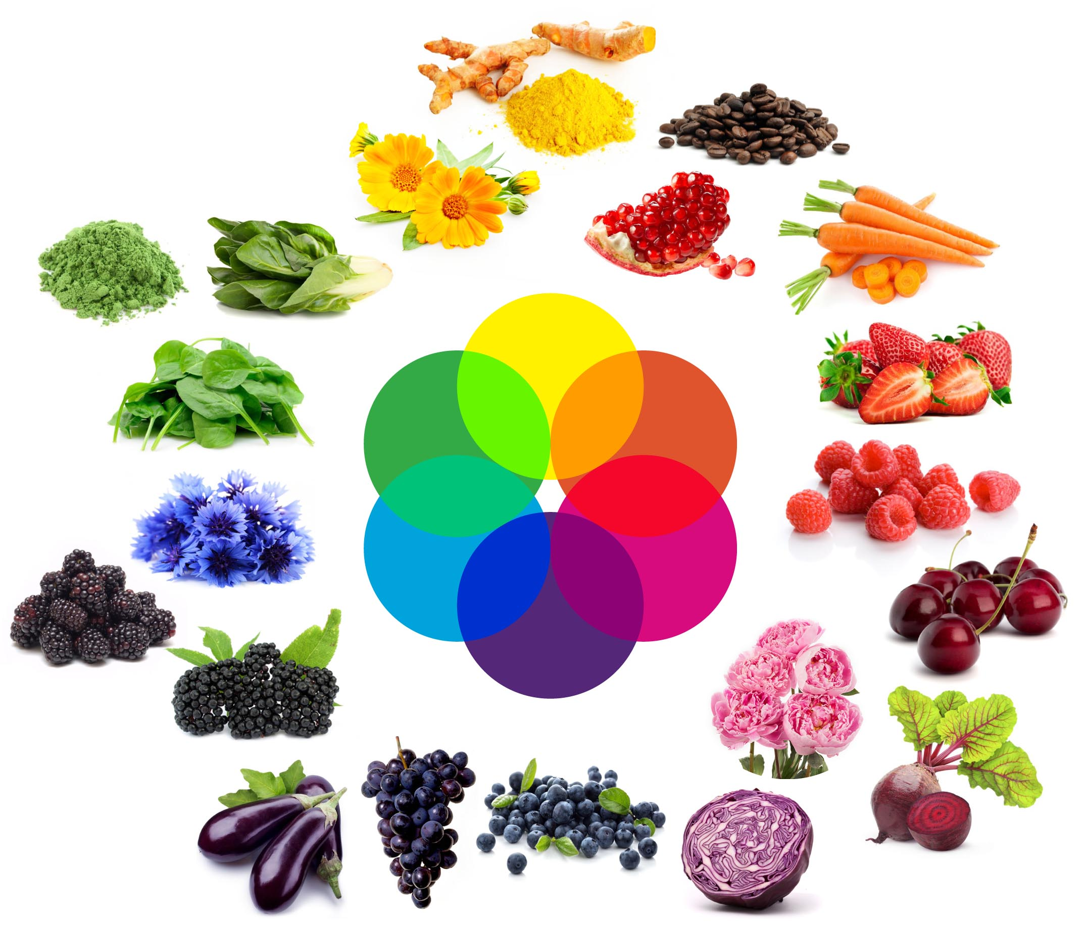 Como hacer tintes naturales bienvenidos al blog de bengar for Como se planta la lavanda